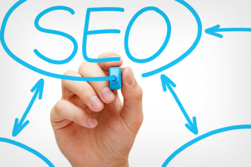 blog-SEO-essentials